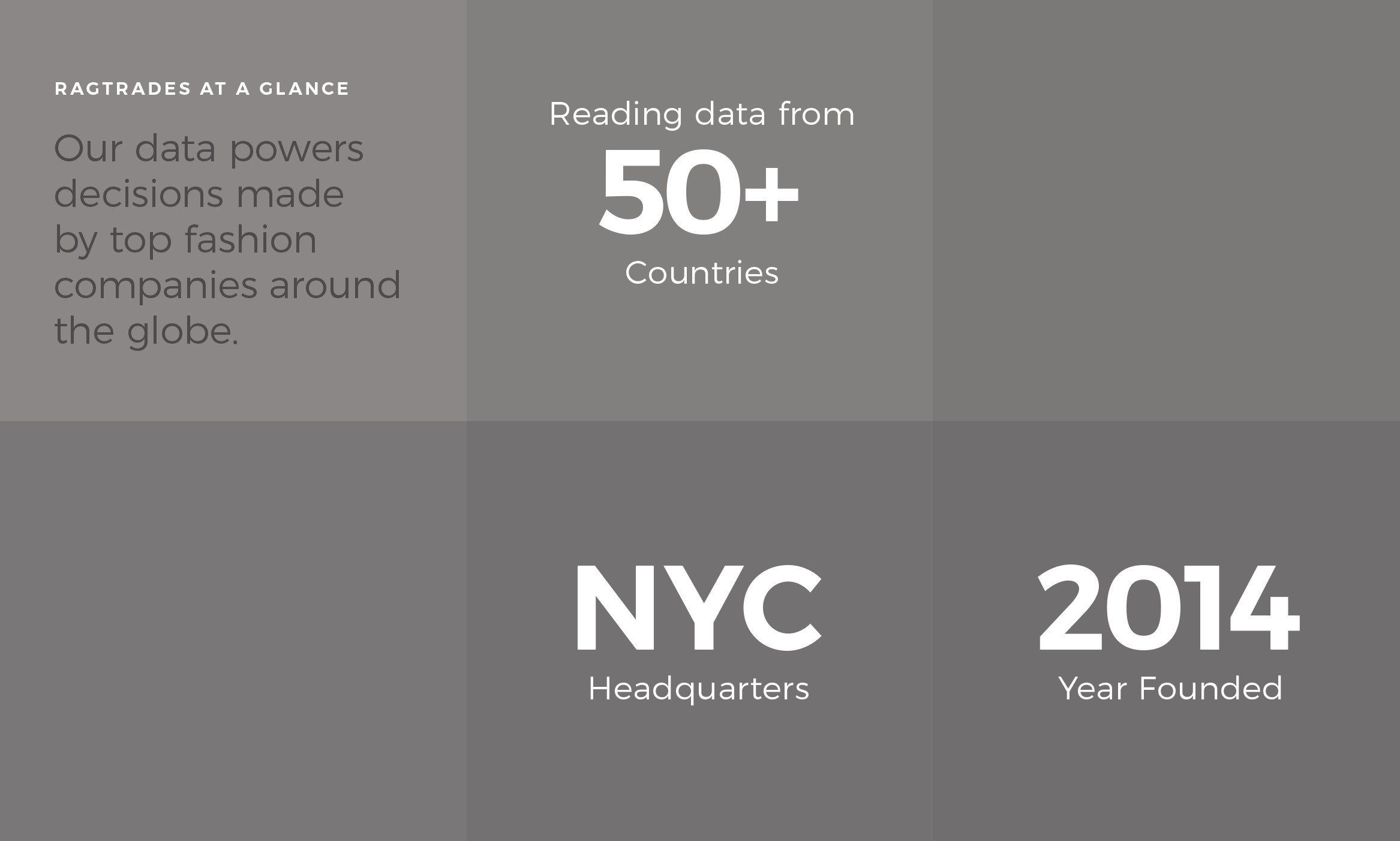 "Quick stats about Ragtrades ""At a Glance"". A caption reads ""Our data powers decisions made by top fashion companies around the globe."" Other captions include ""Reading data from 50+ countries"", ""NYC Headquarters"", and 2014: Year Founded""."
